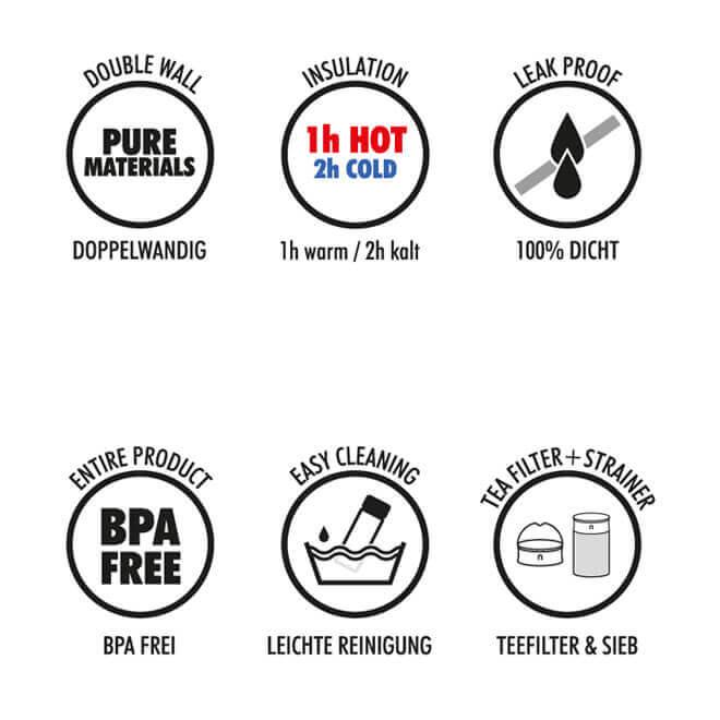 Thermoteeglas Vorteile, Glas 400ml doppelwandig, dicht, bpa-frei, Tee Sieb, Teefilter, Deckel